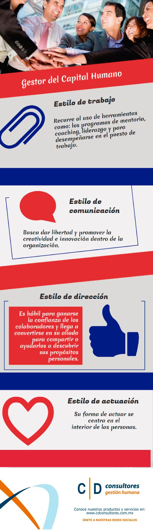 Características-del-gestor-del-capital-humano-infografía