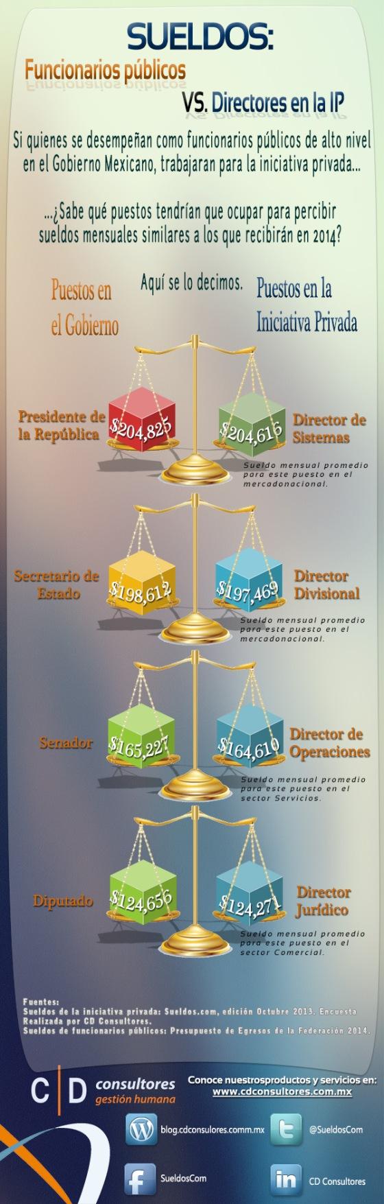 Gobierno vs. IP