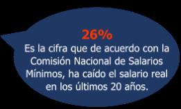 Salarios mínimo 1