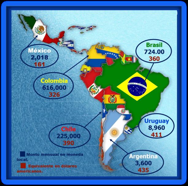 latinoamerica sueldos