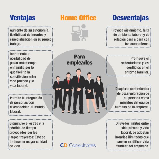 HomeOffice_Ventajas_Desventajas-empleados