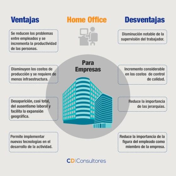 HomeOffice_Ventajas_Desventajas-empresas