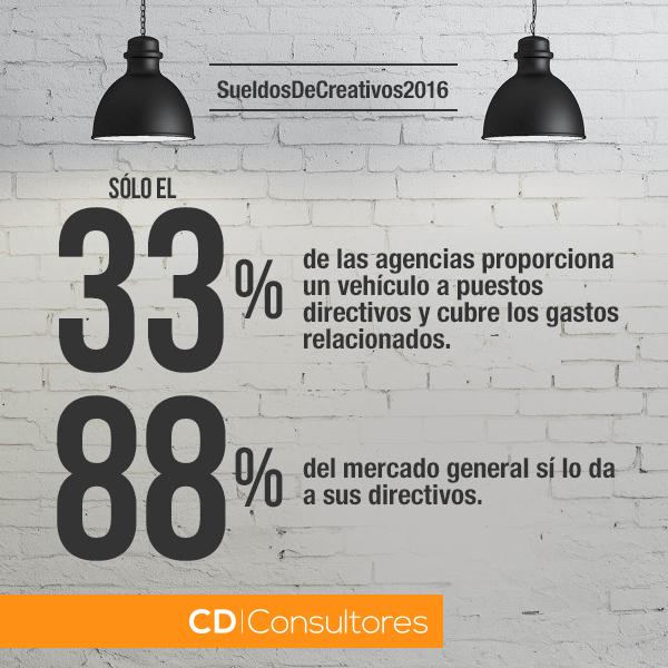 67_PORCENTAJE_AGENCIAS