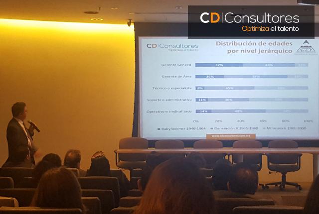 Segunda Edición de la Encuesta de Sueldos y Prestaciones CD Consultores –AMDA