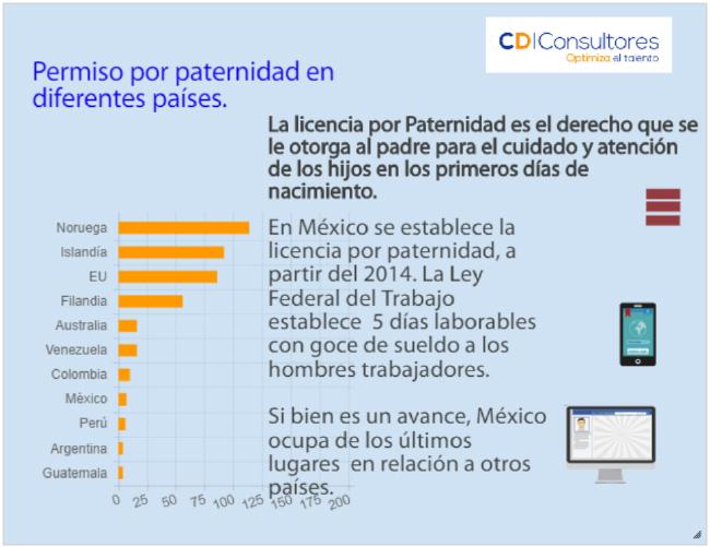 Derecho por paternidad en mexico ukindex for Derecho de paternidad