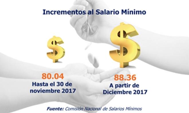 incremento-al-salario-minimo_